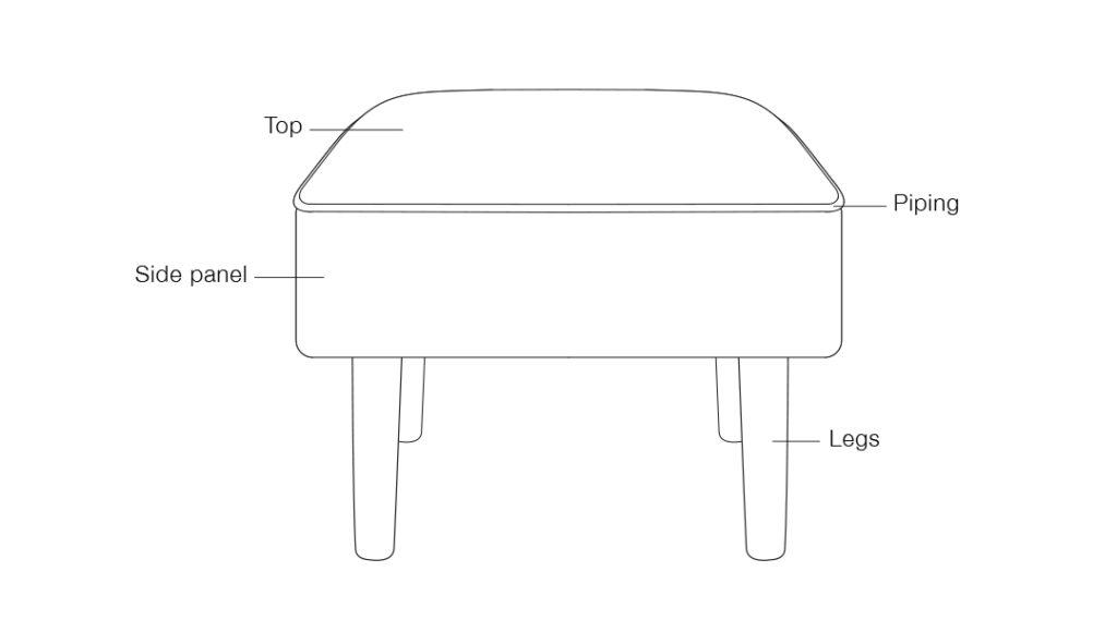 Anatomy of a footstool